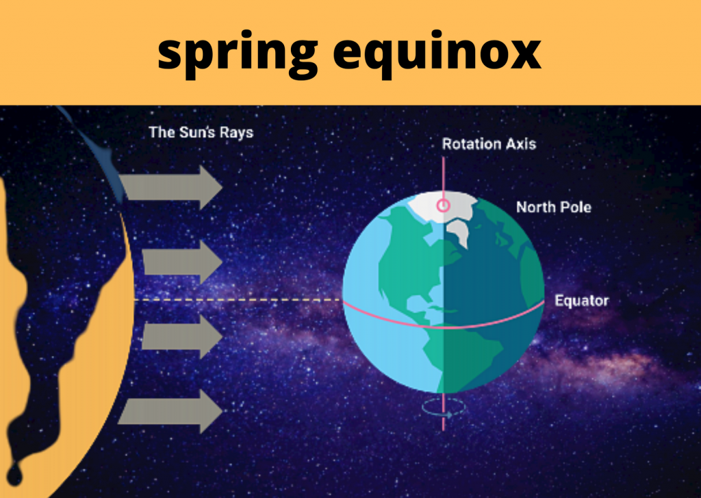 Equinoxes in Different Countries 2021