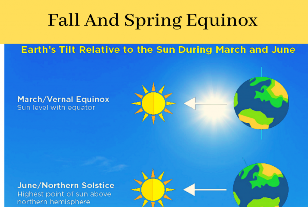 Fall And Spring Equinox