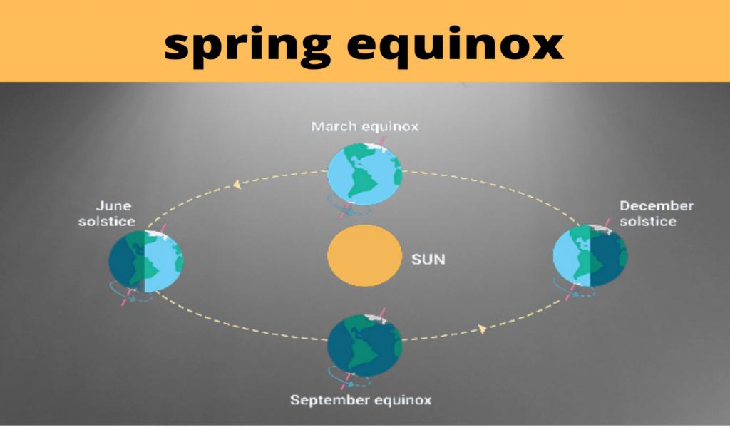 Spring Equinox Definition