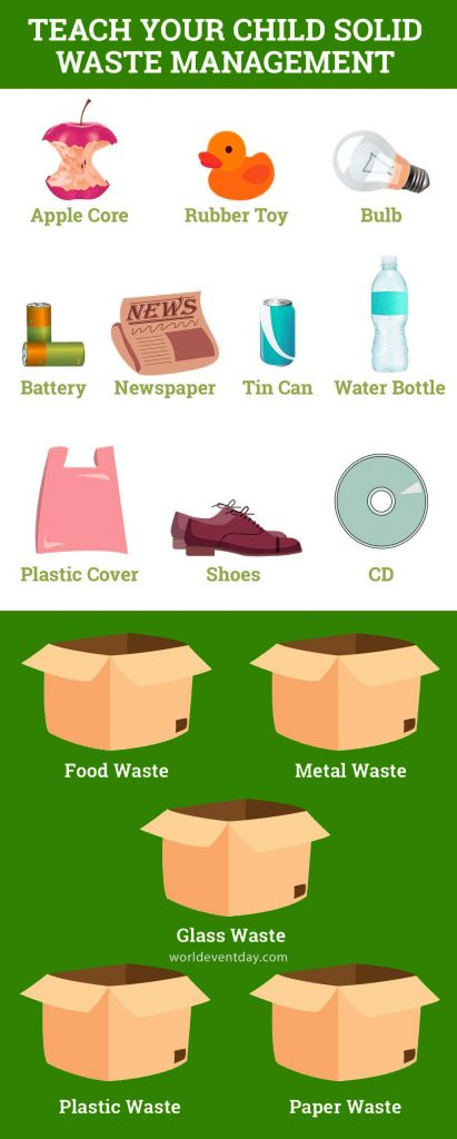 10 eco friendly activities for environment day chat game